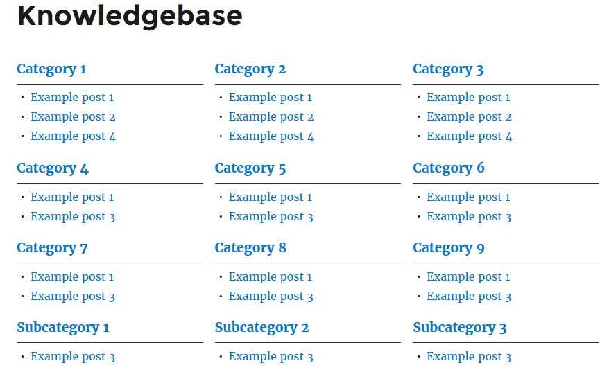 Very Simple Knowledge Base Plugin WordPress