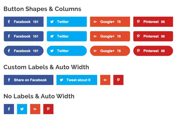 Social Share Buttons - Social Pug Plugin WordPress