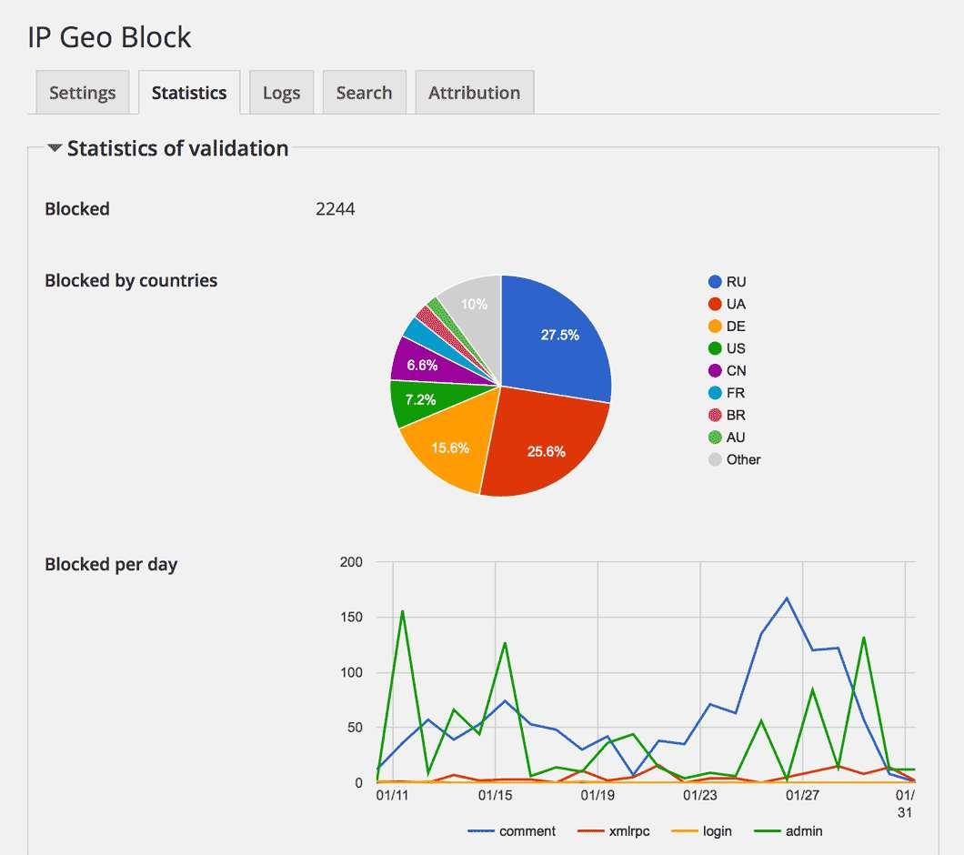 IP Geo Block Plugin WordPress