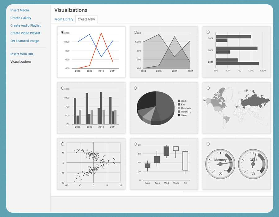 WordPress Charts and Graphs Lite Plugin WordPress