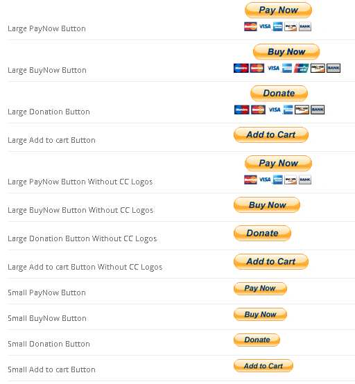 PayPal Pay Now, Buy Now, Donation and Cart Buttons Shortcode Plugin WordPress, Download, Install
