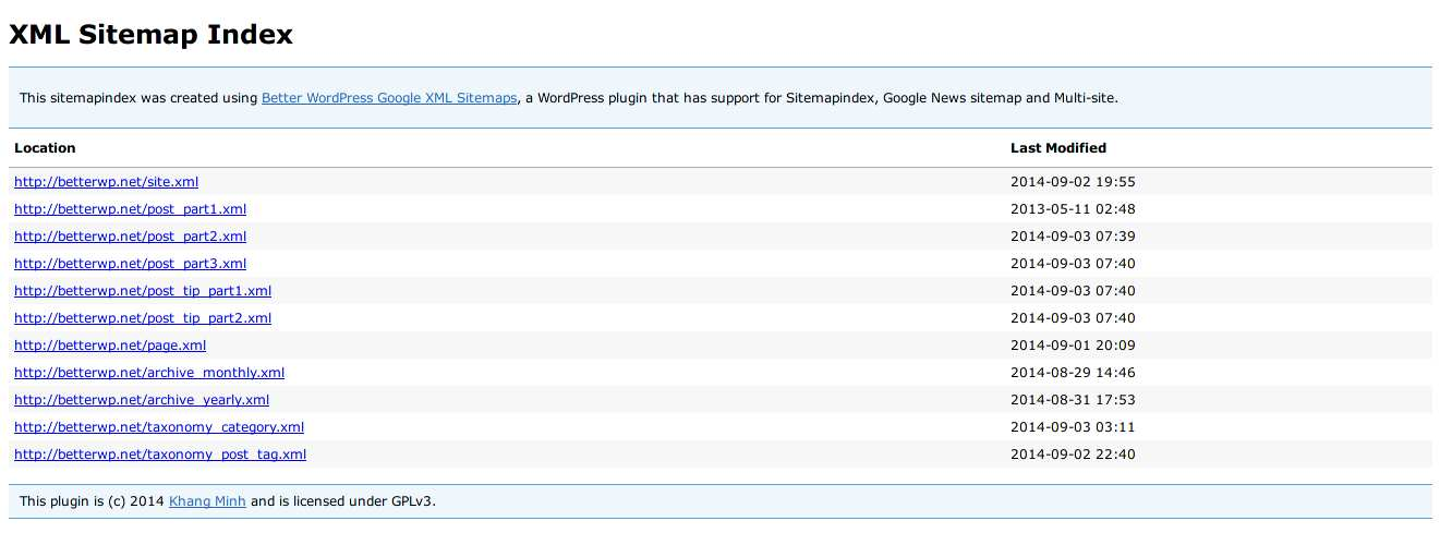 Better WordPress Google XML Sitemaps (support Sitemap Index, Multi-site and Google News) Plugin WordPress