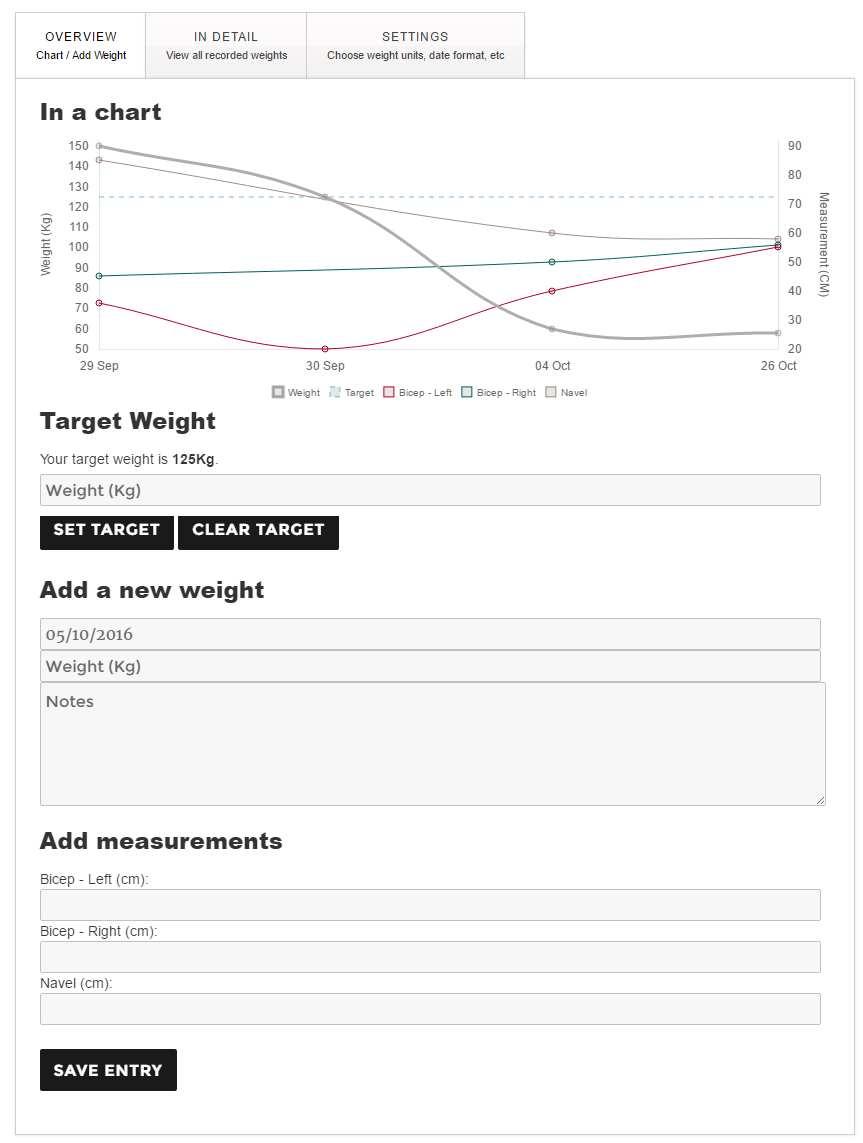 Weight Loss Tracker Plugin WordPress