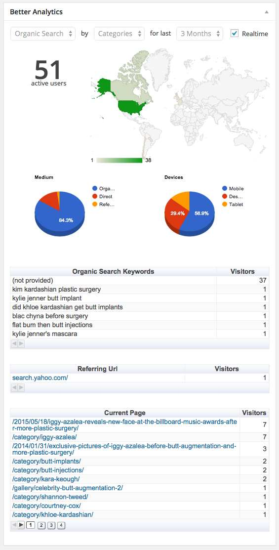 Better Google Analytics Plugin WordPress