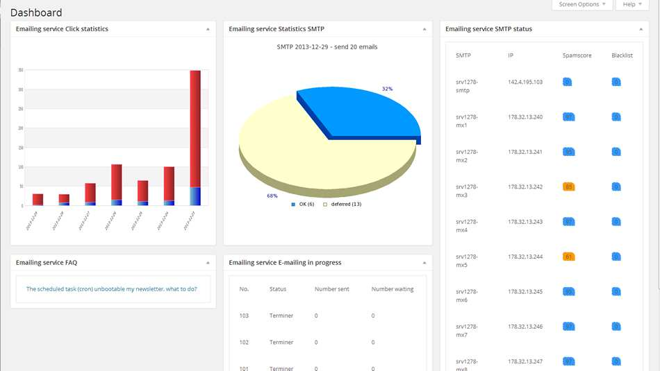 e-mailing service Plugin WordPress