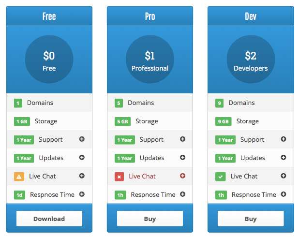 Pricing Table Plugin WordPress, Download, Install