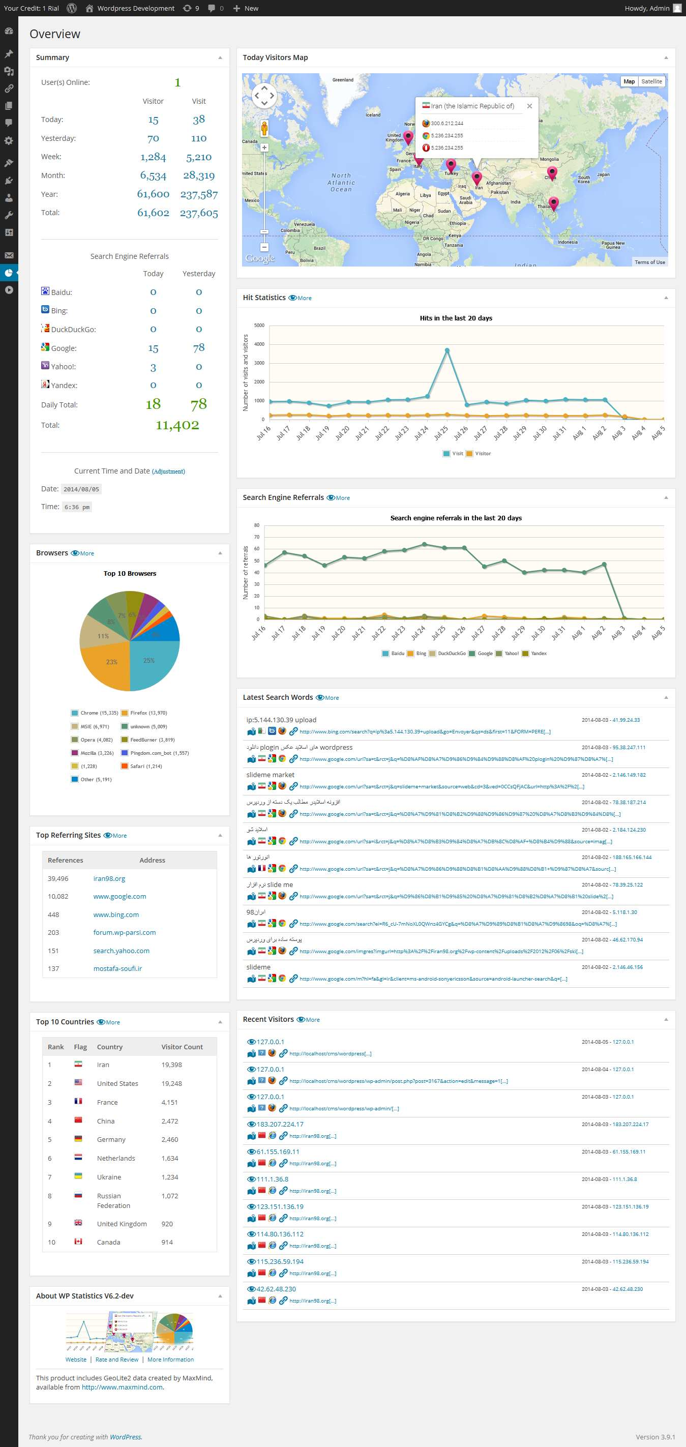 WP Statistics Plugin WordPress, Download, Install