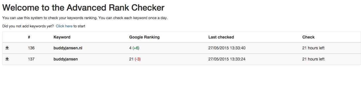 Advanced Rank Checker Plugin WordPress, Download, Install