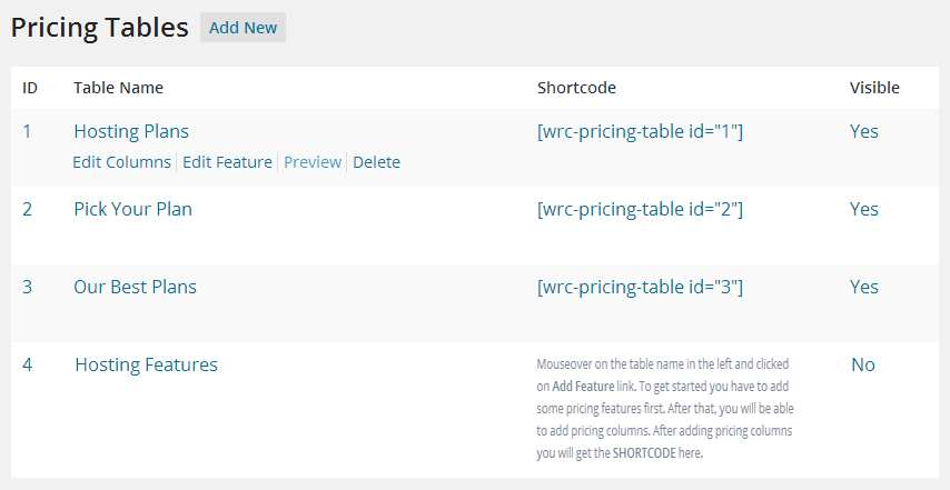 WRC Pricing Tables Plugin WordPress, Download, Install