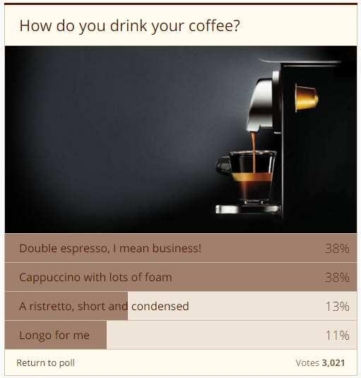 Poll, Survey, Quiz & Form by OpinionStage Plugin WordPress
