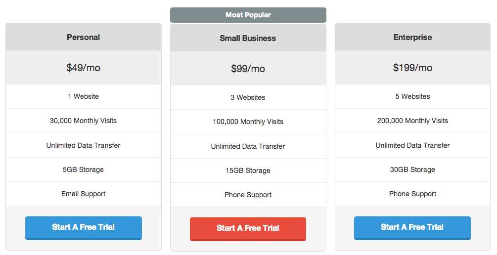 Pricing Table Builder – Easy Pricing Tables Plugin WordPress, Download, Install