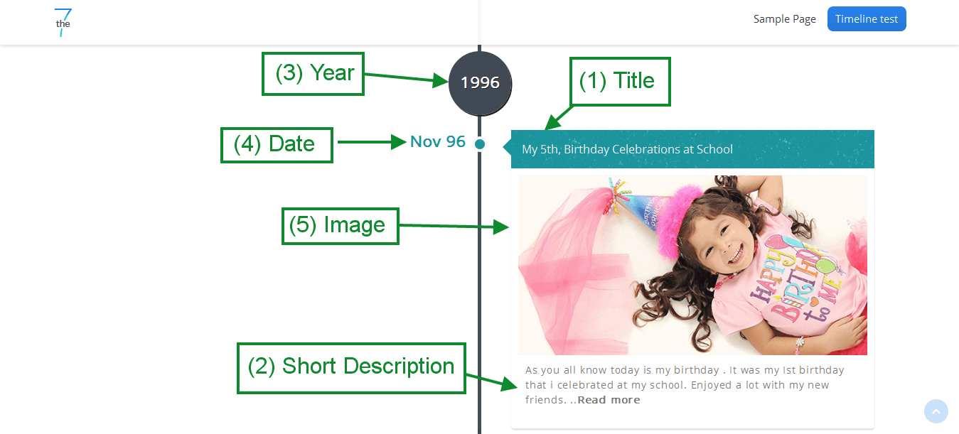 Cool Timeline Plugin WordPress