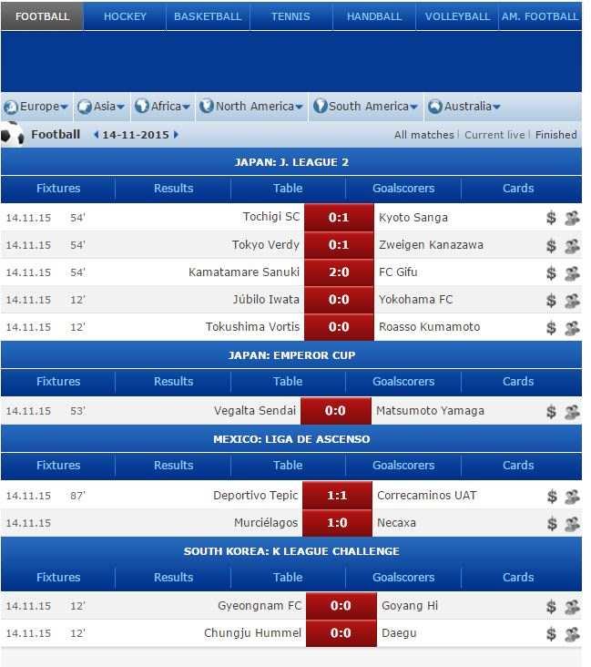 Scores - Livescore for football, soccer, tennis, basketball, handball, volleyball & hockey Plugin WordPress
