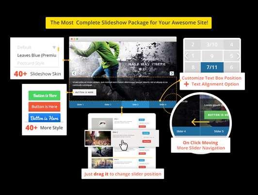 Fluid Responsive Slideshow Plugin WordPress